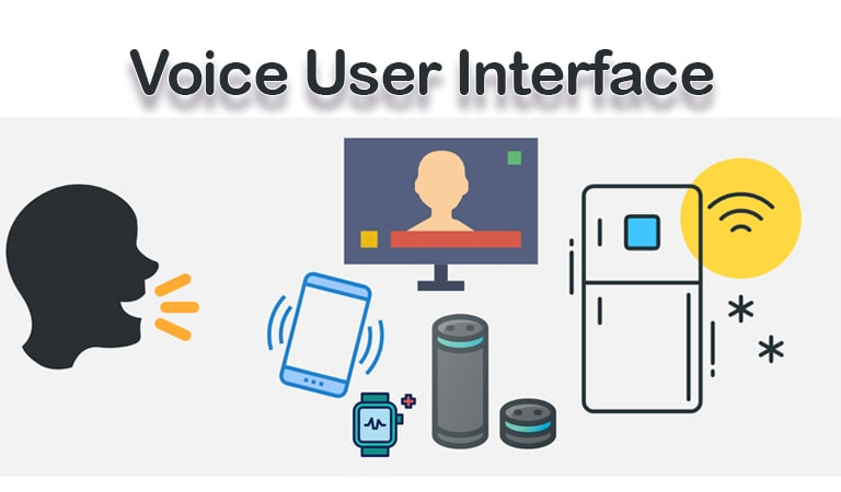UX Design Trends - Voice User Interface