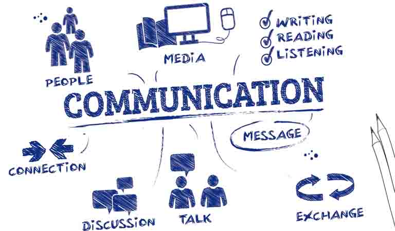 how to start an online business - Have Effective Communication with Your Customers