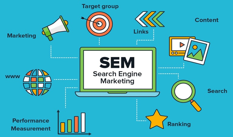 digital marketing- Search Engine Marketing (SEM)