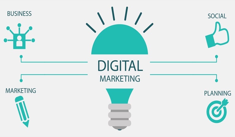 digital marketing - Why digital marketing matter?