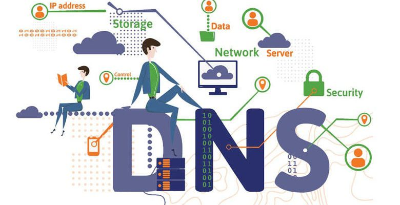 what is dns and how does it work in 7 steps
