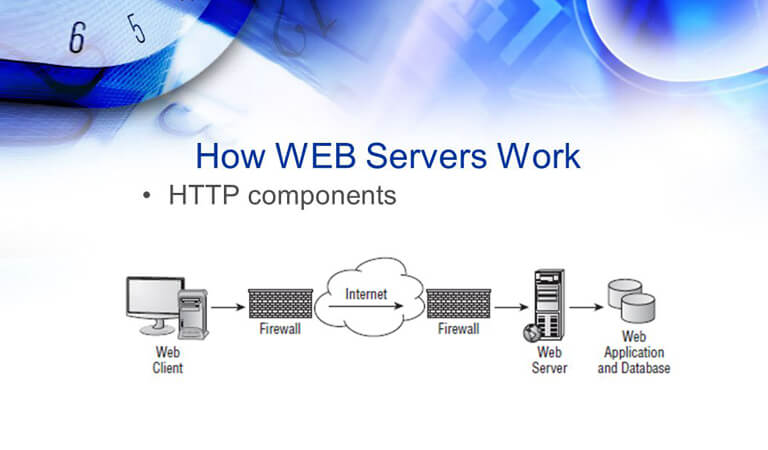 What is a web server - How does web servers work