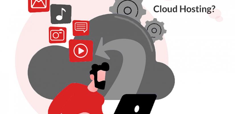 What Is Cloud Hosting? Benefits of Cloud Hosting