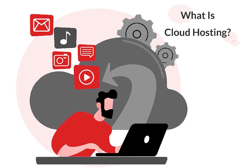 what is cloud hosting benefits of cloud hosting