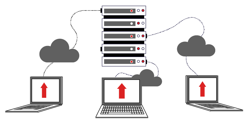 what is shared hosting benefits of shared web hosting